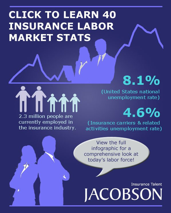 40 Insurance Labor Market Stats - Click to view!