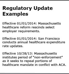 Examples of regulatory updates in the insurance industry.