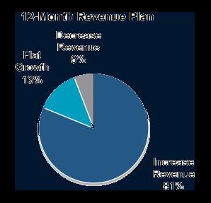 Revenue-2.png
